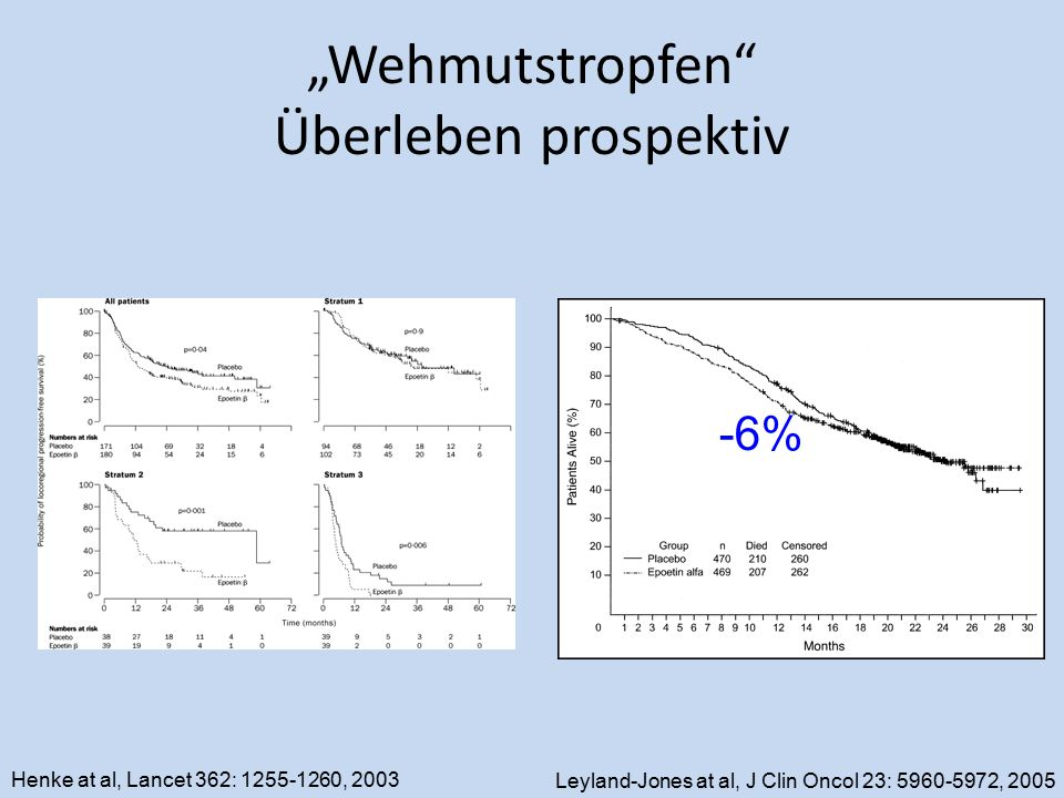 """""""Wehmutstropfen Überleben prospektiv"""