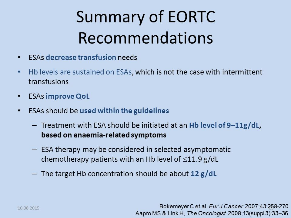 Summary of EORTC Recommendations