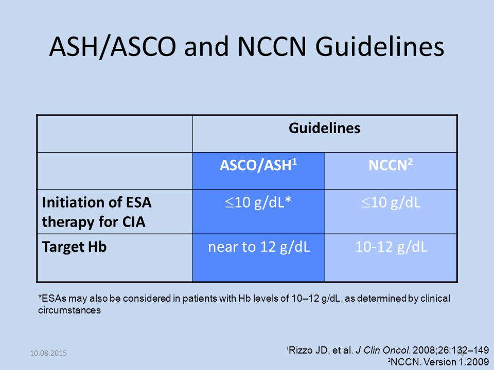 ASH/ASCO and NCCN Guidelines