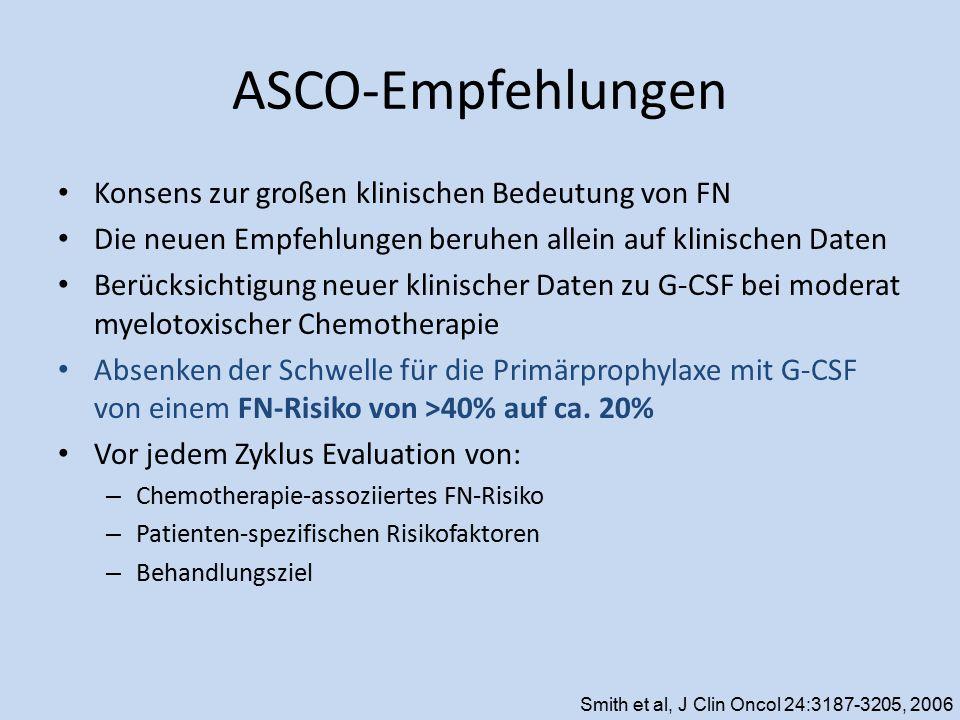 ASCO-Empfehlungen Konsens zur großen klinischen Bedeutung von FN