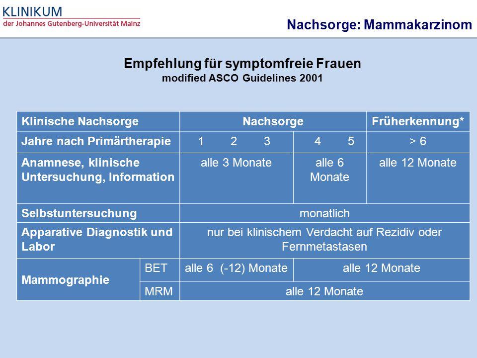 Empfehlung für symptomfreie Frauen modified ASCO Guidelines 2001