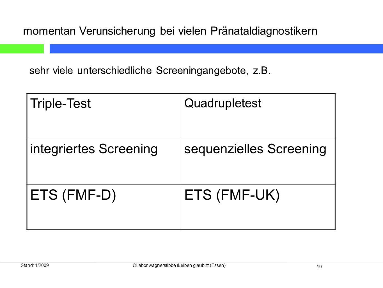 ETS (FMF-D) ETS (FMF-UK) Triple-Test integriertes Screening