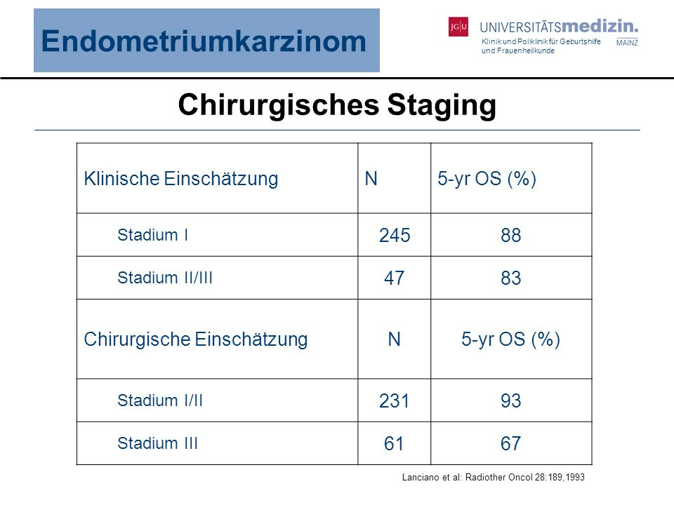 Chirurgisches Staging