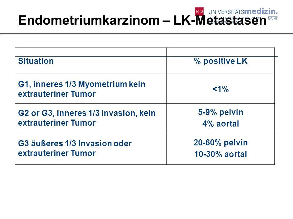Endometriumkarzinom – LK-Metastasen