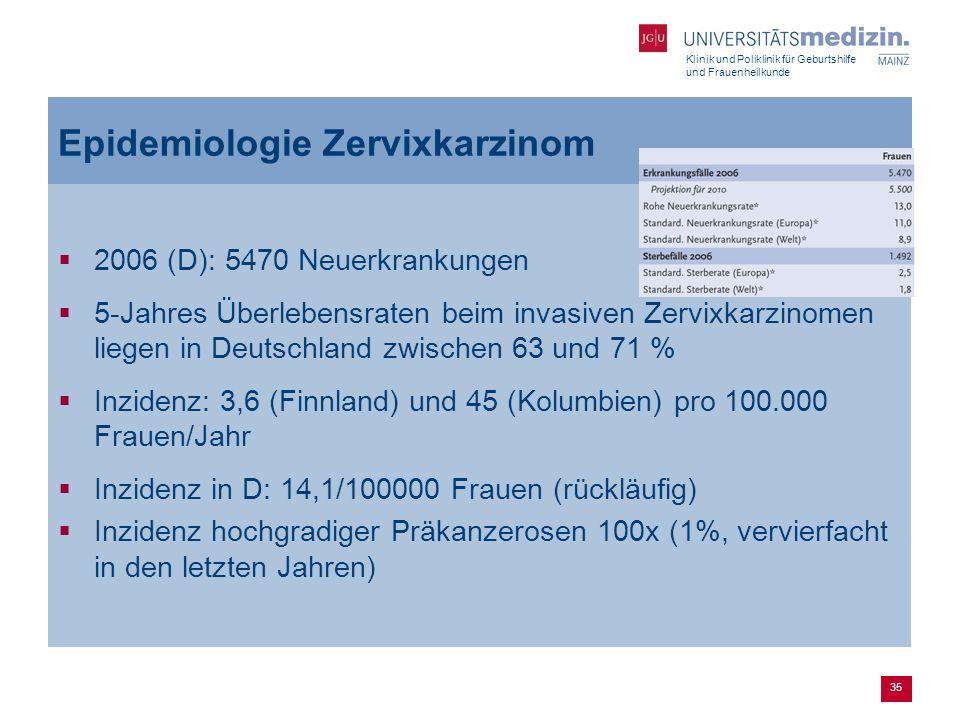 Epidemiologie Zervixkarzinom