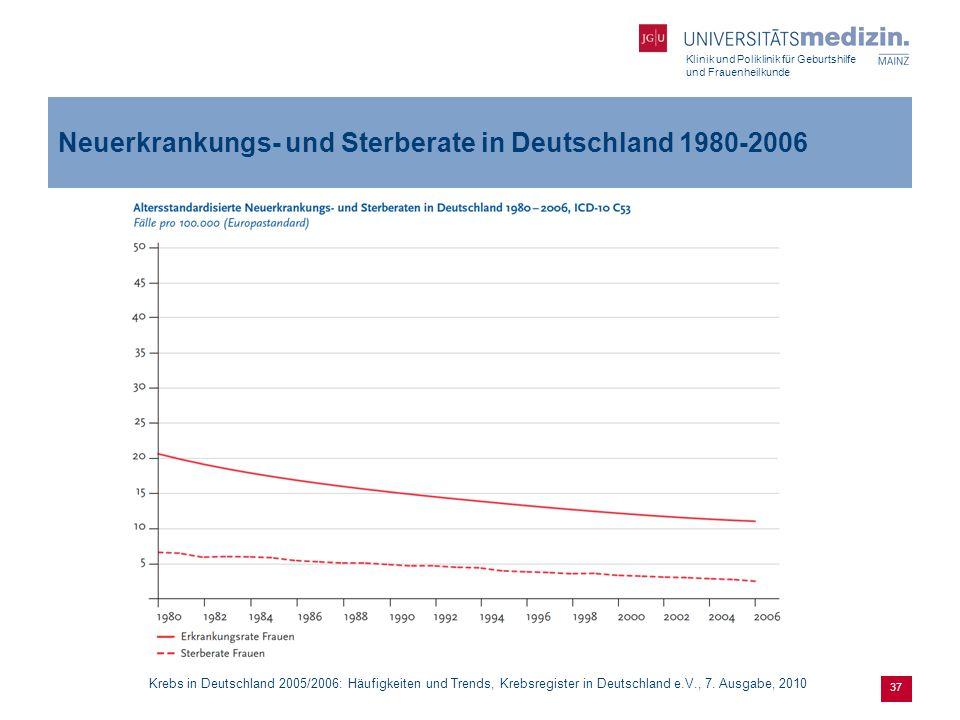 Neuerkrankungs- und Sterberate in Deutschland 1980-2006