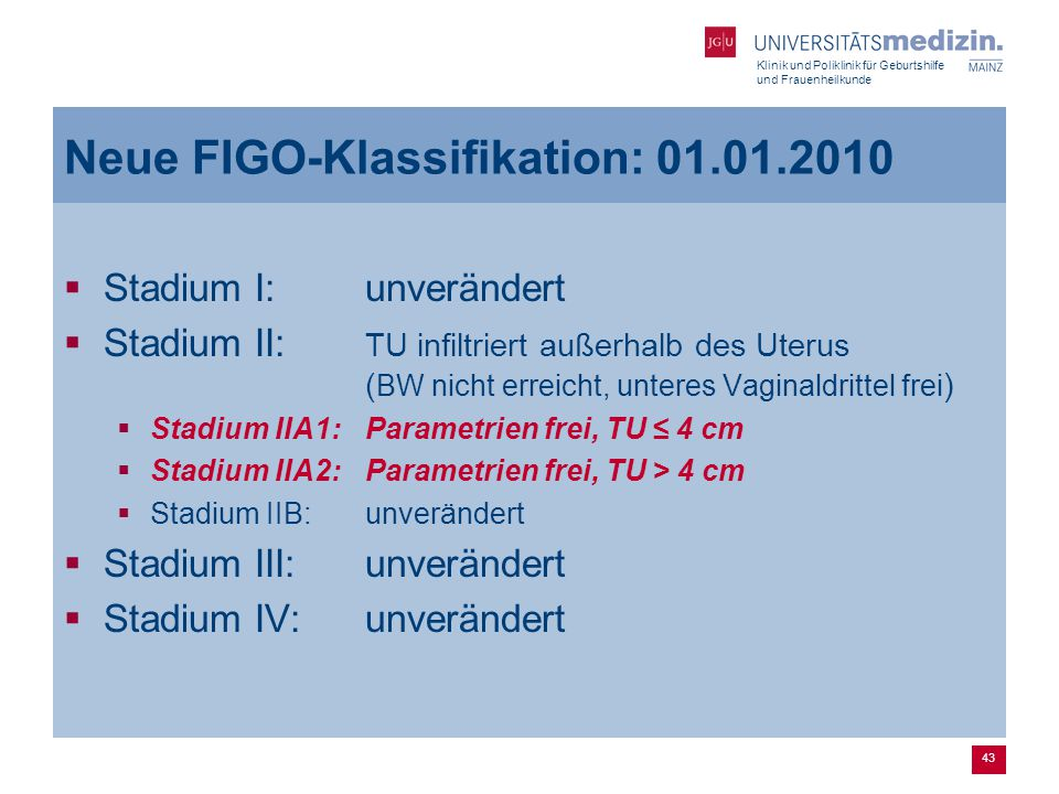 Neue FIGO-Klassifikation: 01.01.2010