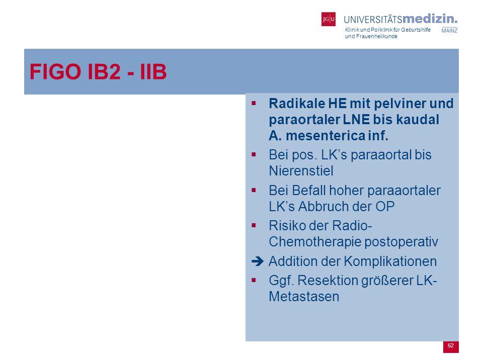 FIGO IB2 - IIB Radikale HE mit pelviner und paraortaler LNE bis kaudal A. mesenterica inf. Bei pos. LK's paraaortal bis Nierenstiel.