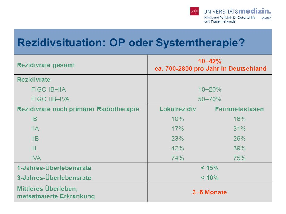 Rezidivsituation: OP oder Systemtherapie