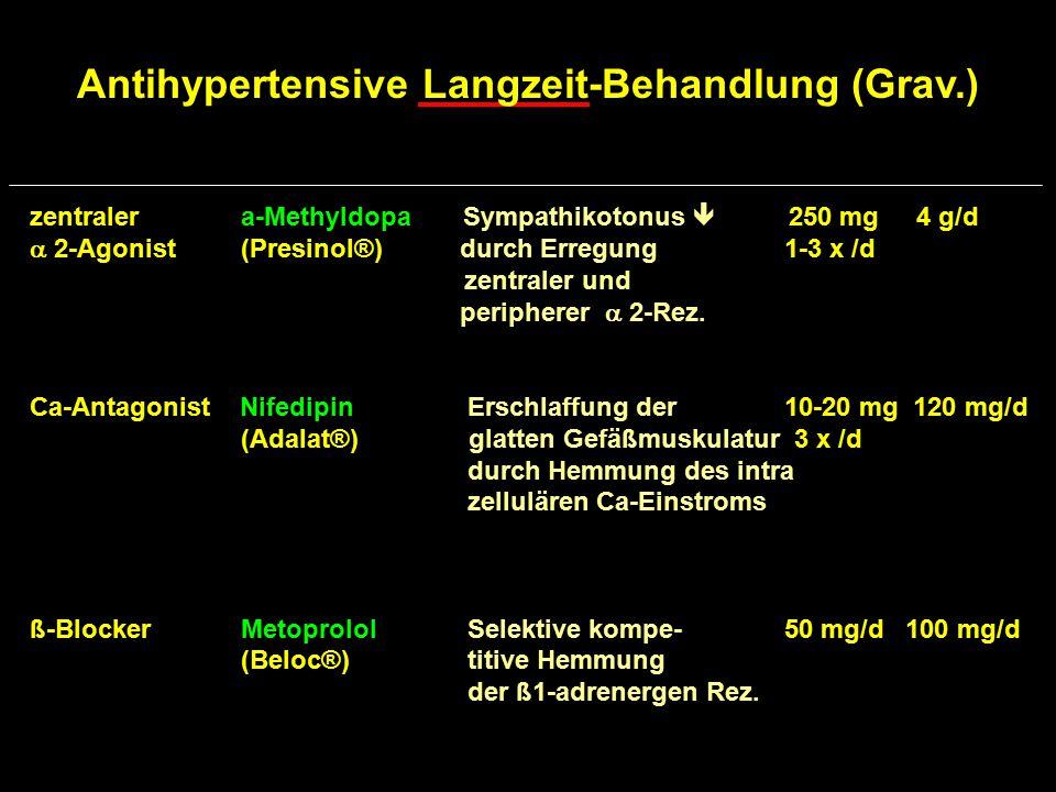 Antihypertensive Langzeit-Behandlung (Grav.)