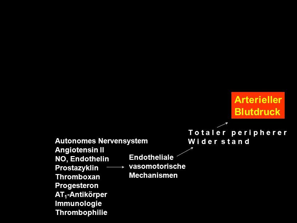Arterieller Blutdruck T o t a l e r p e r i p h e r e r