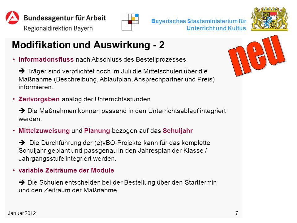 neu => zurück Modifikation und Auswirkung - 2