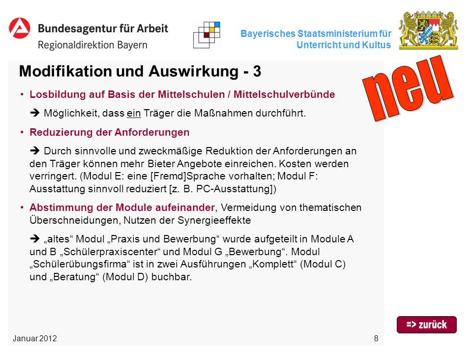 neu => zurück Modifikation und Auswirkung - 3
