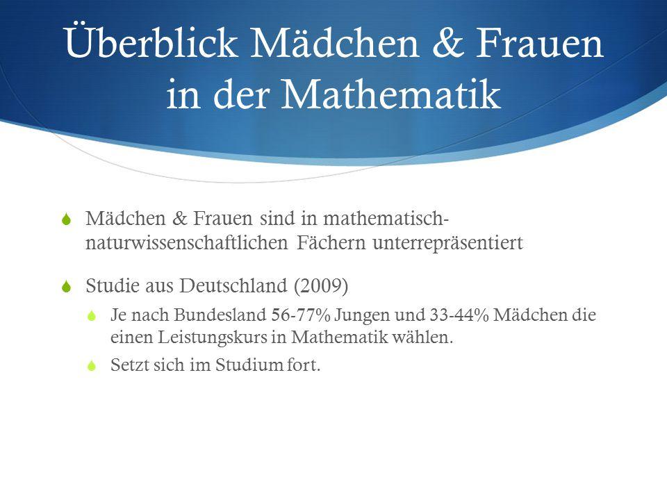 Überblick Mädchen & Frauen in der Mathematik
