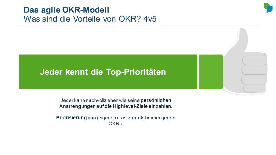 Das agile OKR-Modell Was sind die Vorteile von OKR 4v5