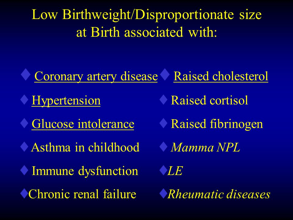 Low Birthweight/Disproportionate size at Birth associated with: