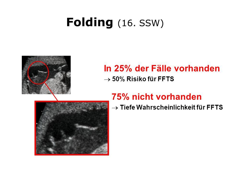 Folding (16. SSW) In 25% der Fälle vorhanden 75% nicht vorhanden