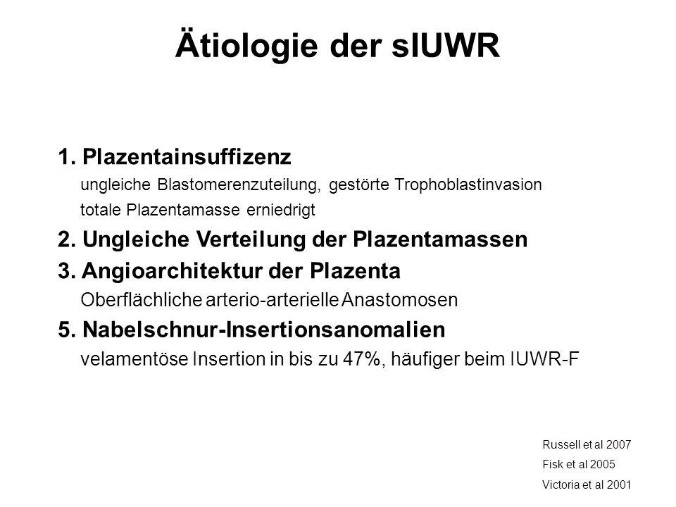 Ätiologie der sIUWR 1. Plazentainsuffizenz