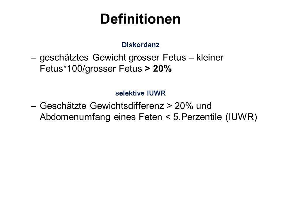 Definitionen Diskordanz. geschätztes Gewicht grosser Fetus – kleiner Fetus*100/grosser Fetus > 20%