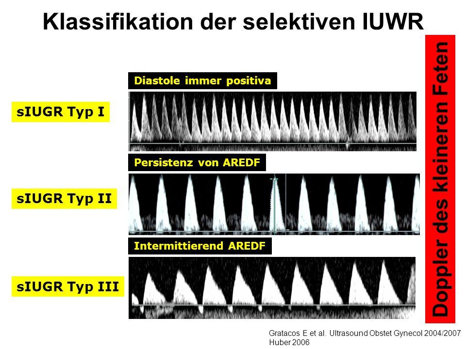 Klassifikation der selektiven IUWR