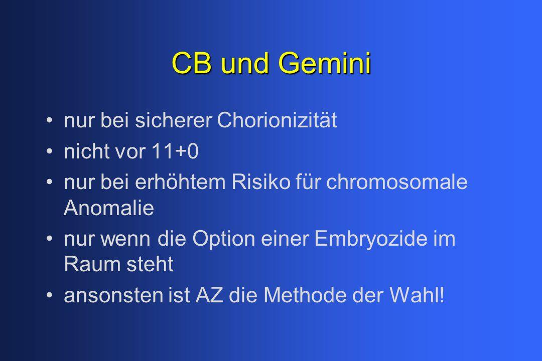 CB und Gemini nur bei sicherer Chorionizität nicht vor 11+0