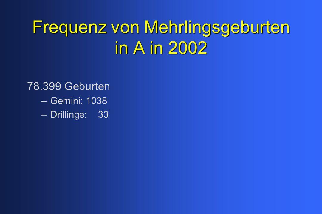 Frequenz von Mehrlingsgeburten in A in 2002