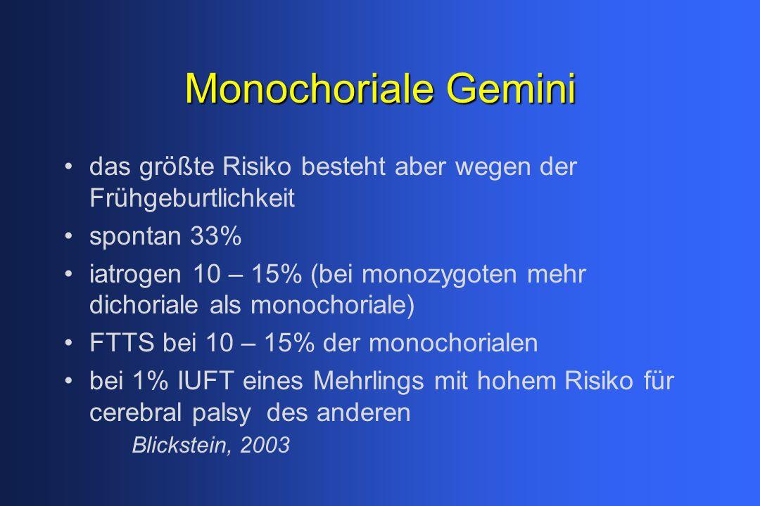 Monochoriale Gemini das größte Risiko besteht aber wegen der Frühgeburtlichkeit. spontan 33%