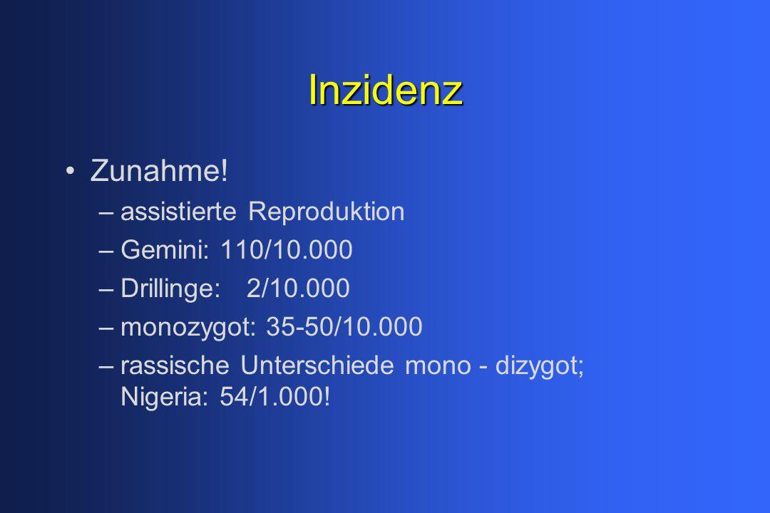 Inzidenz Zunahme! assistierte Reproduktion Gemini: 110/10.000