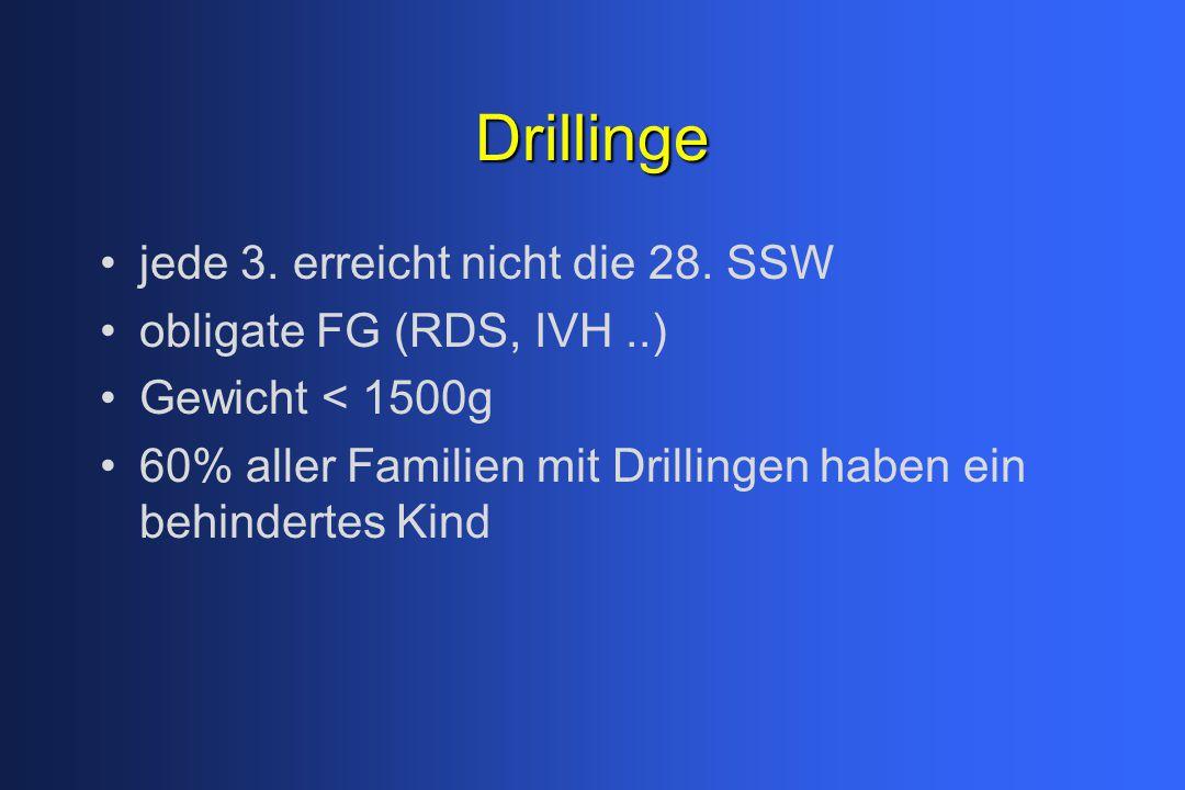 Drillinge jede 3. erreicht nicht die 28. SSW obligate FG (RDS, IVH ..)