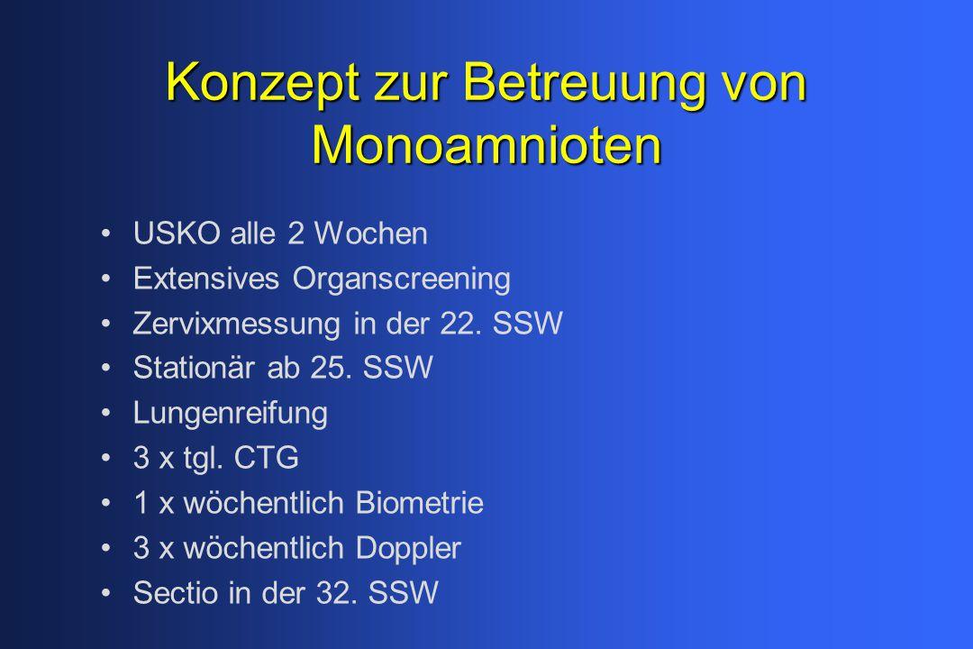 Konzept zur Betreuung von Monoamnioten