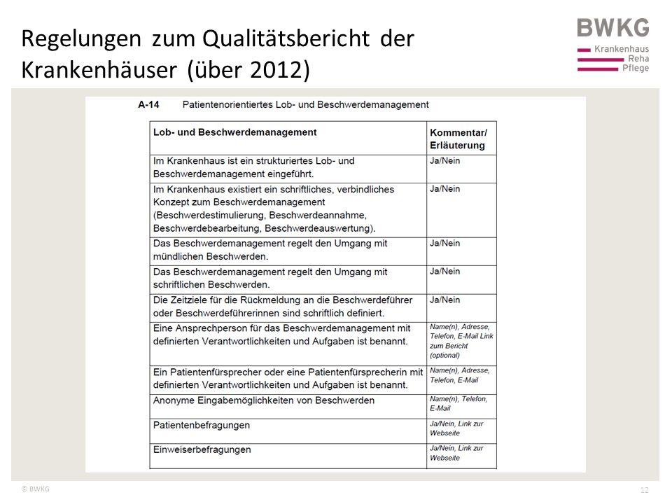 Regelungen zum Qualitätsbericht der Krankenhäuser (über 2012)