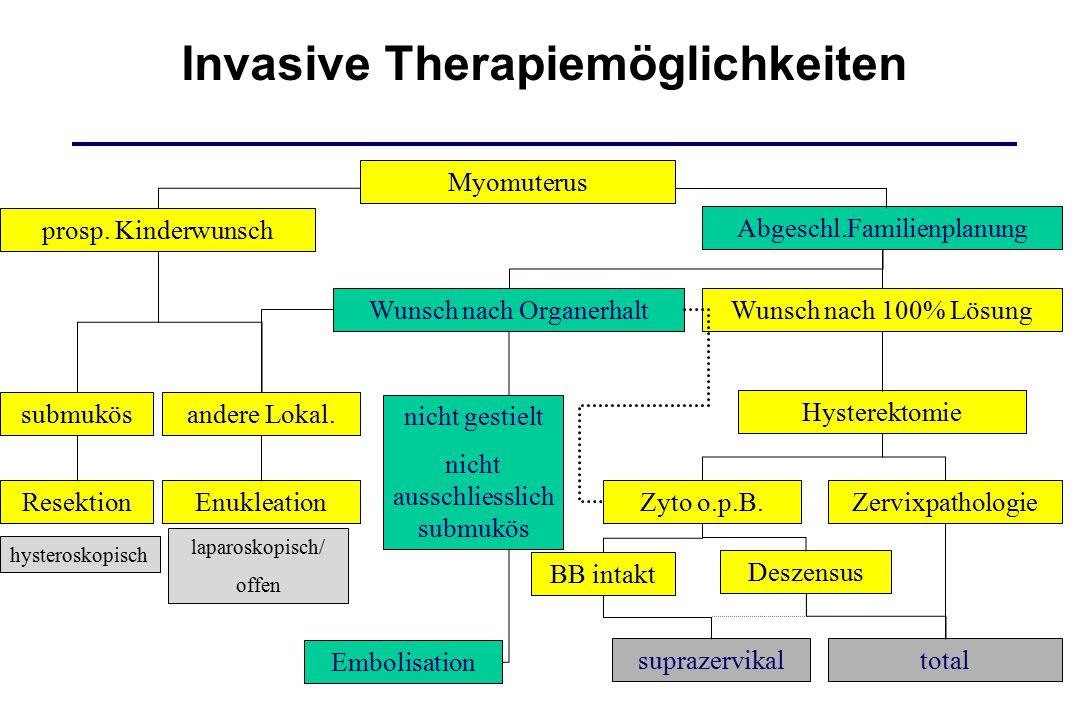 Invasive Therapiemöglichkeiten