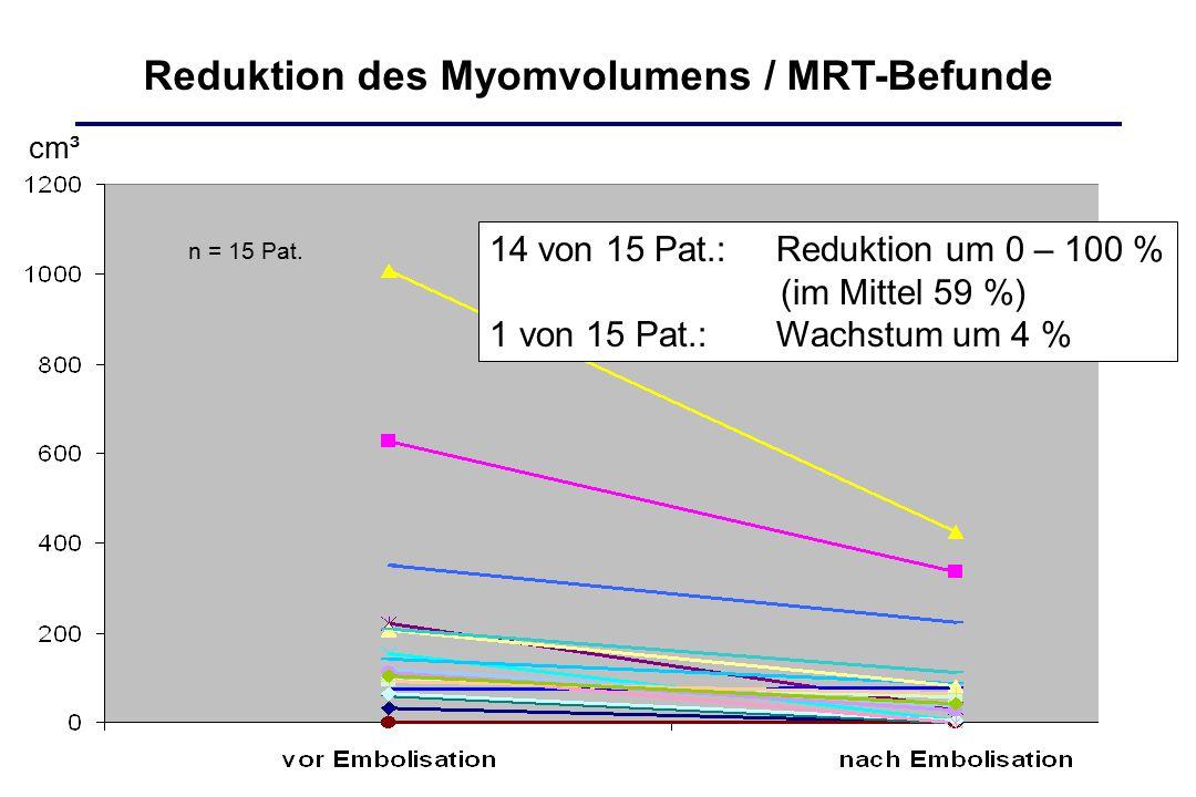 Reduktion des Myomvolumens / MRT-Befunde