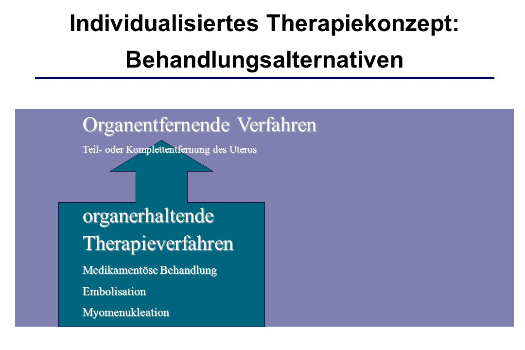 Individualisiertes Therapiekonzept: Behandlungsalternativen
