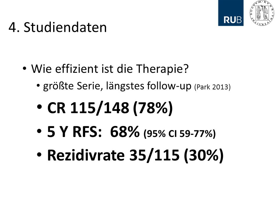 CR 115/148 (78%) 5 Y RFS: 68% (95% CI 59-77%) Rezidivrate 35/115 (30%)