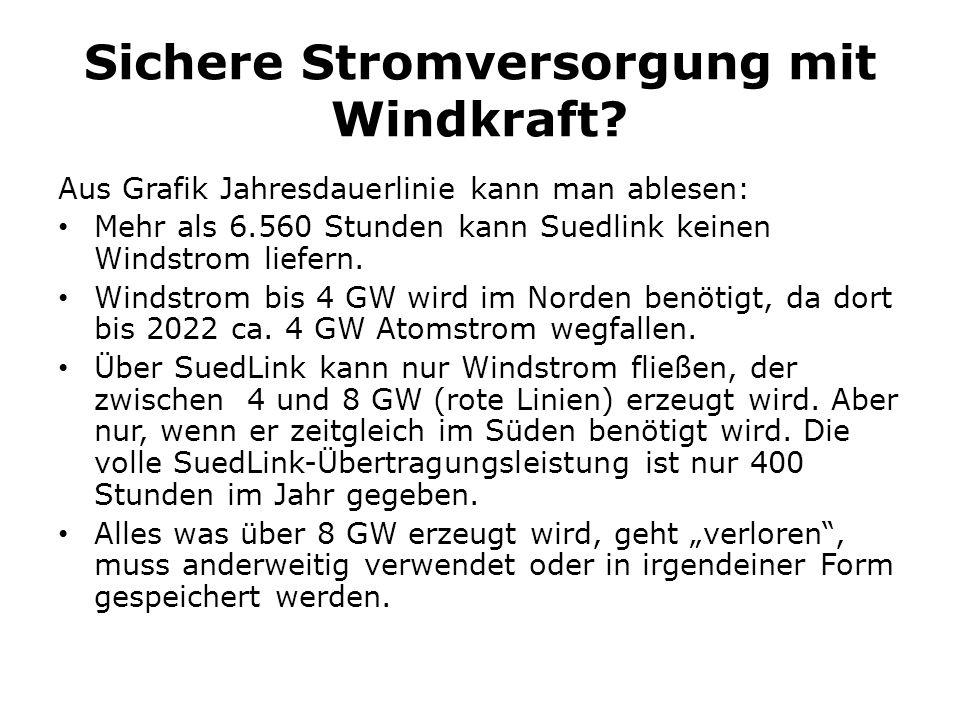 Sichere Stromversorgung mit Windkraft