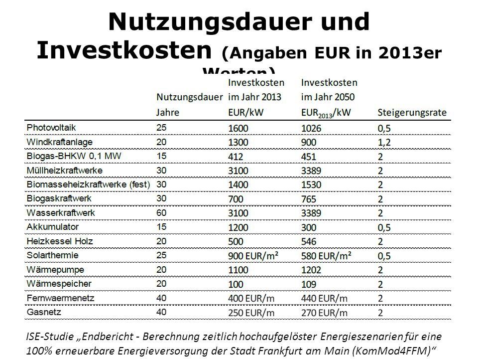 Nutzungsdauer und Investkosten (Angaben EUR in 2013er Werten)