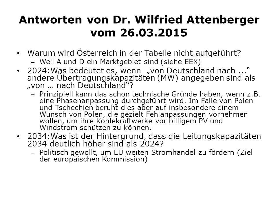Antworten von Dr. Wilfried Attenberger vom 26.03.2015
