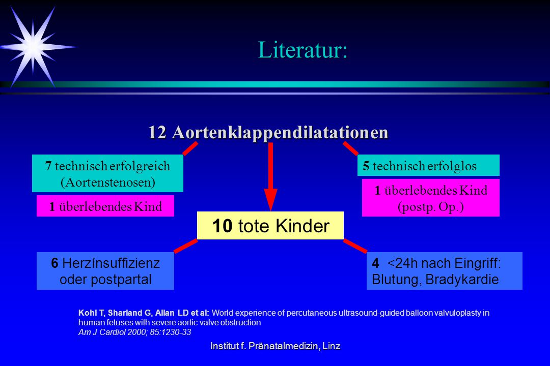 Literatur: 10 tote Kinder 12 Aortenklappendilatationen