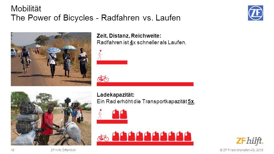 Mobilität The Power of Bicycles - Radfahren vs. Laufen