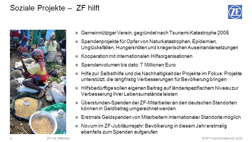 Soziale Projekte – ZF hilft