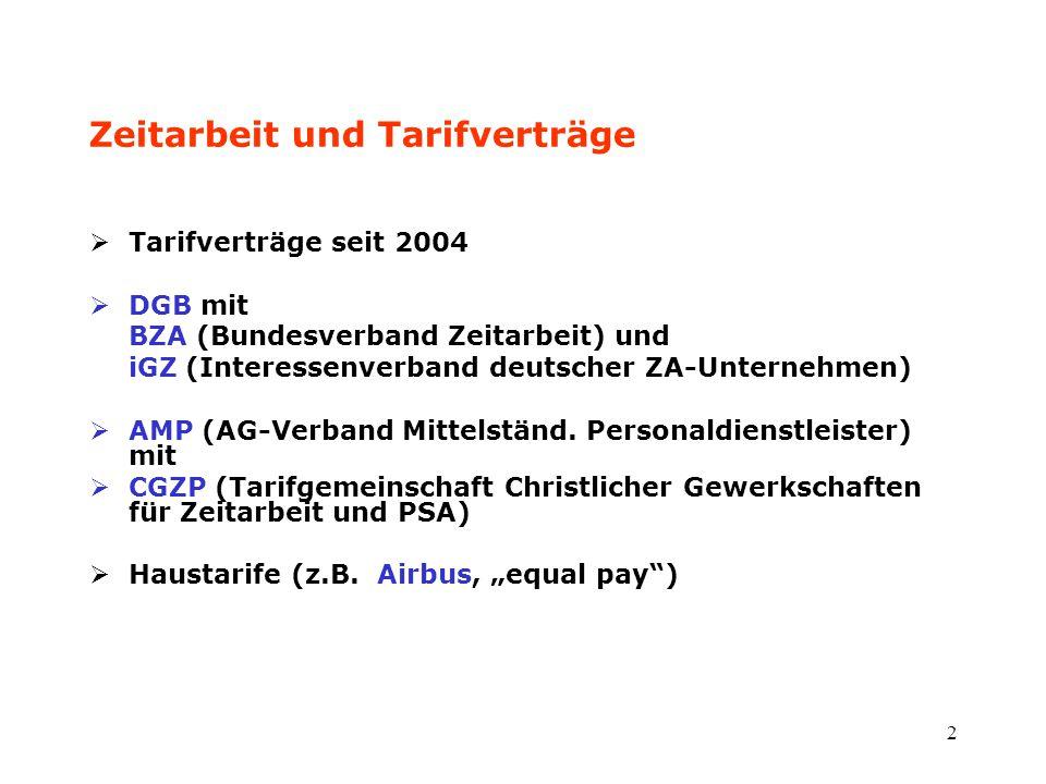 interessenverband deutscher zeitarbeitsfirmen