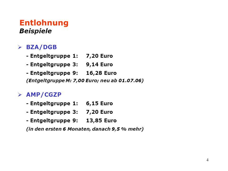 Entlohnung Beispiele BZA/DGB AMP/CGZP - Entgeltgruppe 1: 7,20 Euro