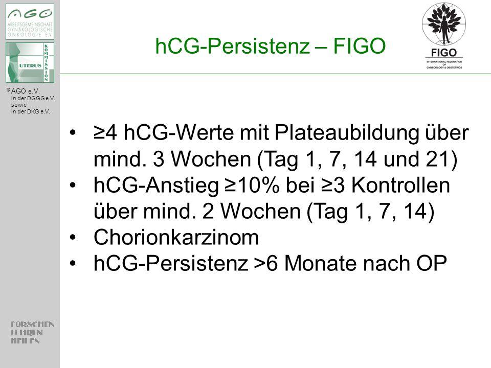 hCG-Persistenz – FIGO ≥4 hCG-Werte mit Plateaubildung über mind. 3 Wochen (Tag 1, 7, 14 und 21)