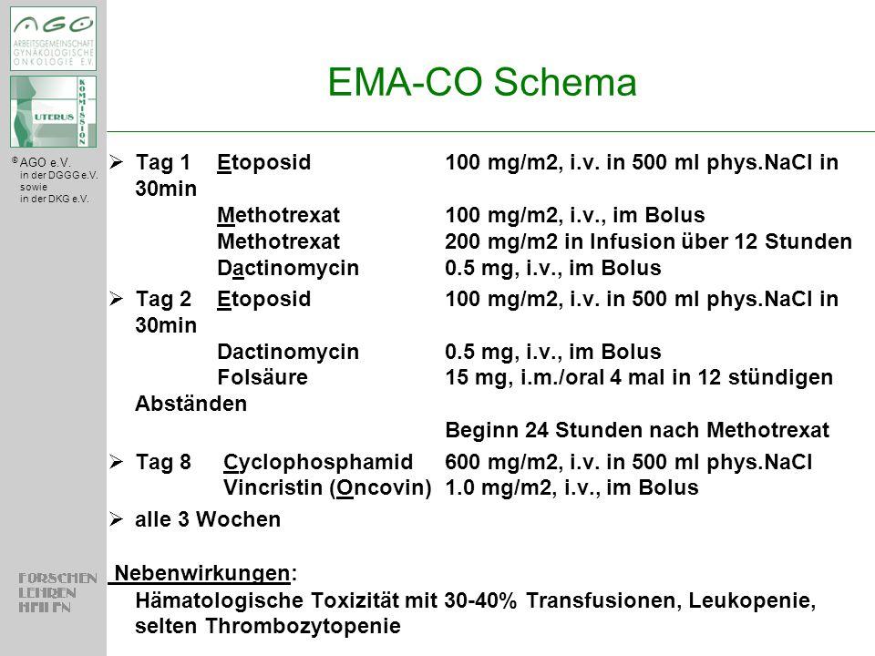 EMA-CO Schema