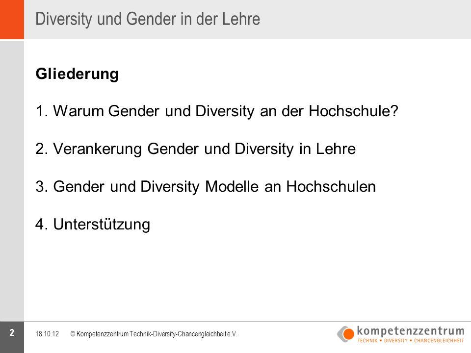 Diversity und Gender in der Lehre