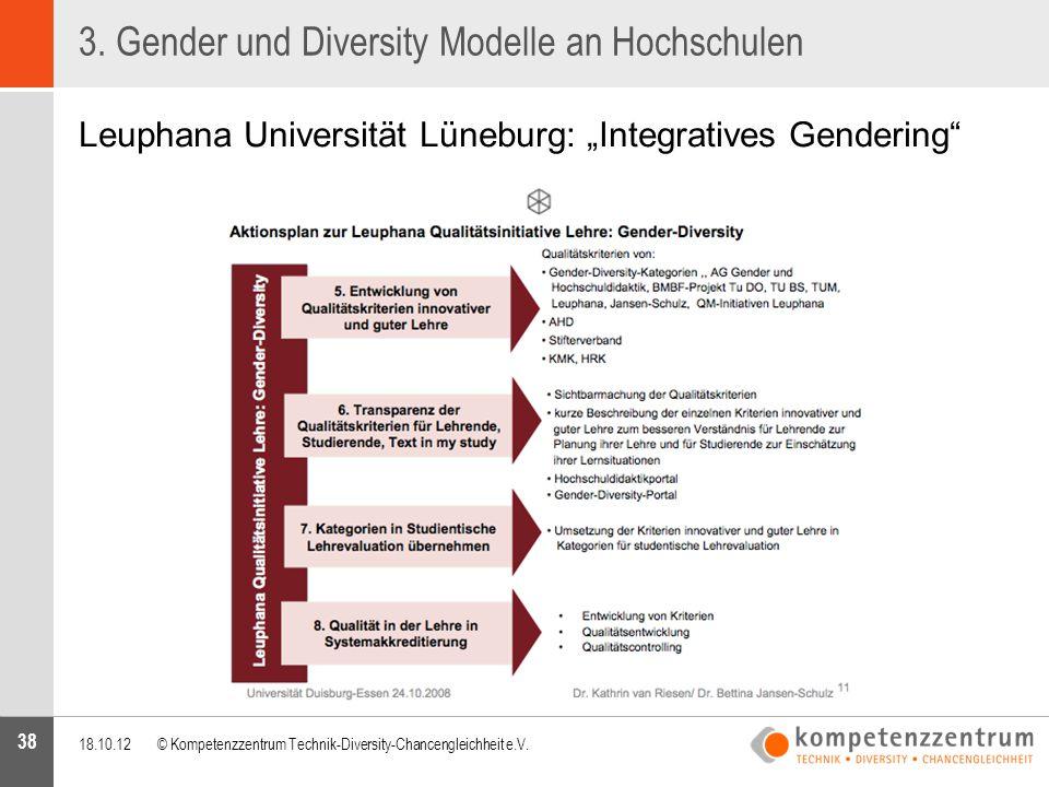 3. Gender und Diversity Modelle an Hochschulen