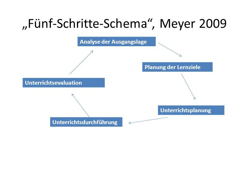 """""""Fünf-Schritte-Schema , Meyer 2009"""
