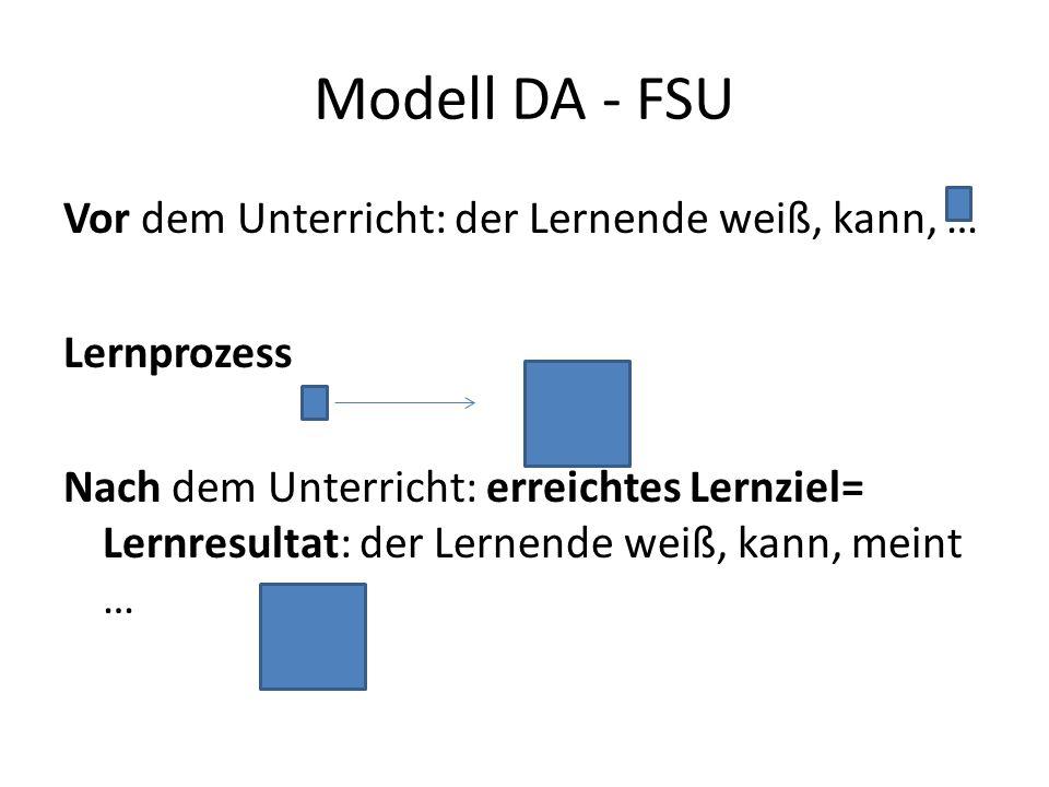 Modell DA - FSU