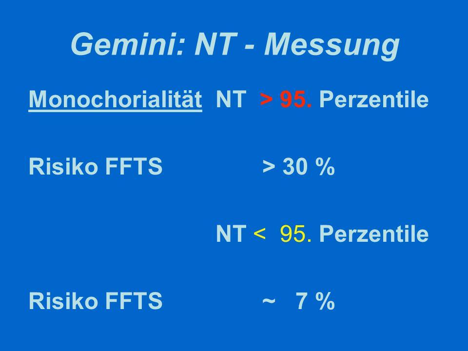 Gemini: NT - Messung Monochorialität NT > 95. Perzentile